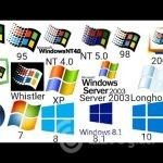 windows-novi-sad_orig-e40cc0d1